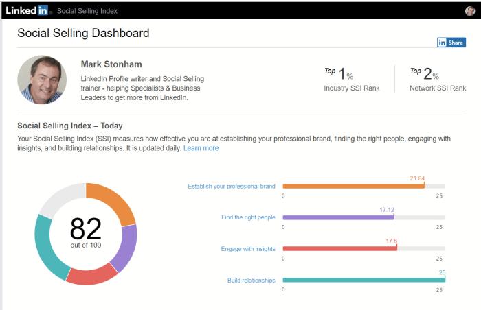 Mark Stonham LinkedIn SSI