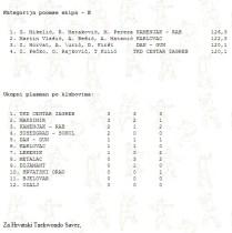 poomsae-1999