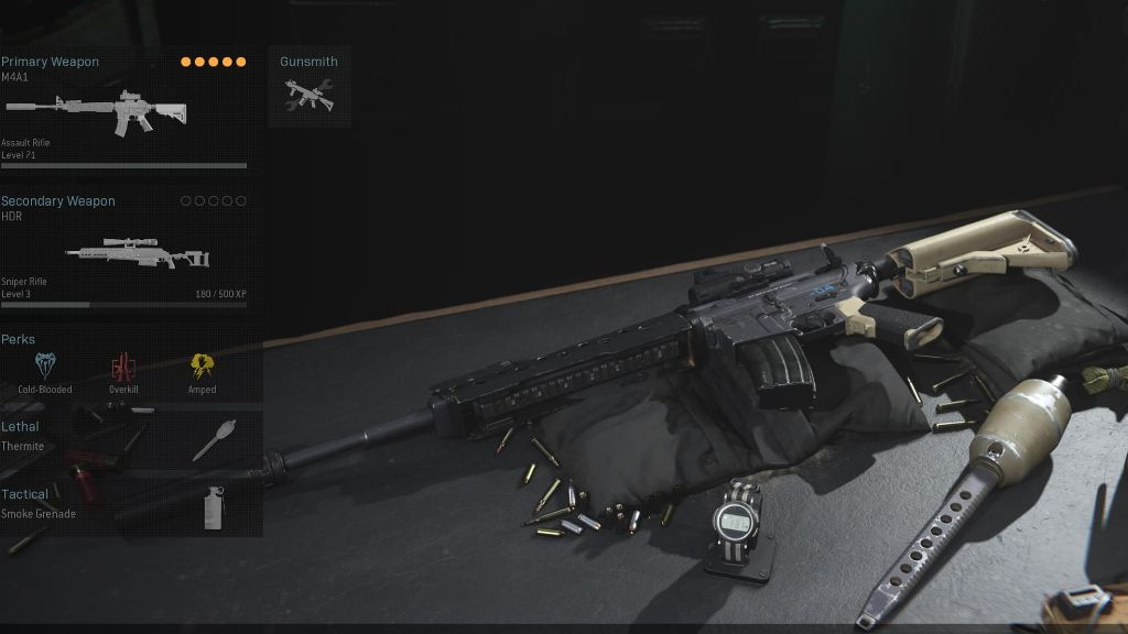 Call of Duty: Warzone En İyi M4A1 Loadout