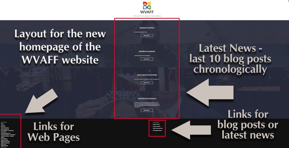 Homepage - overall view