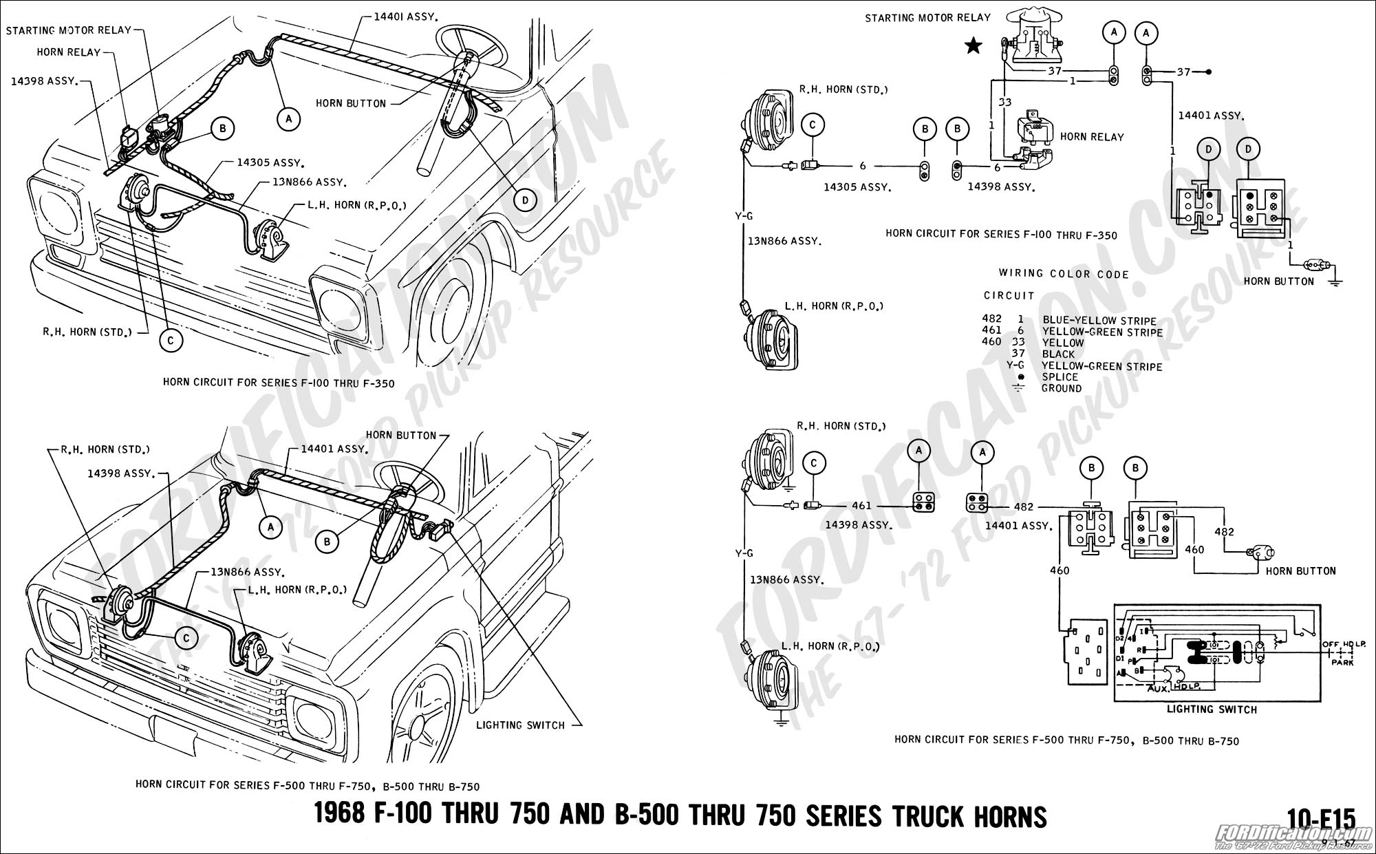 Ford Falcon Wiring Diagram Instrument