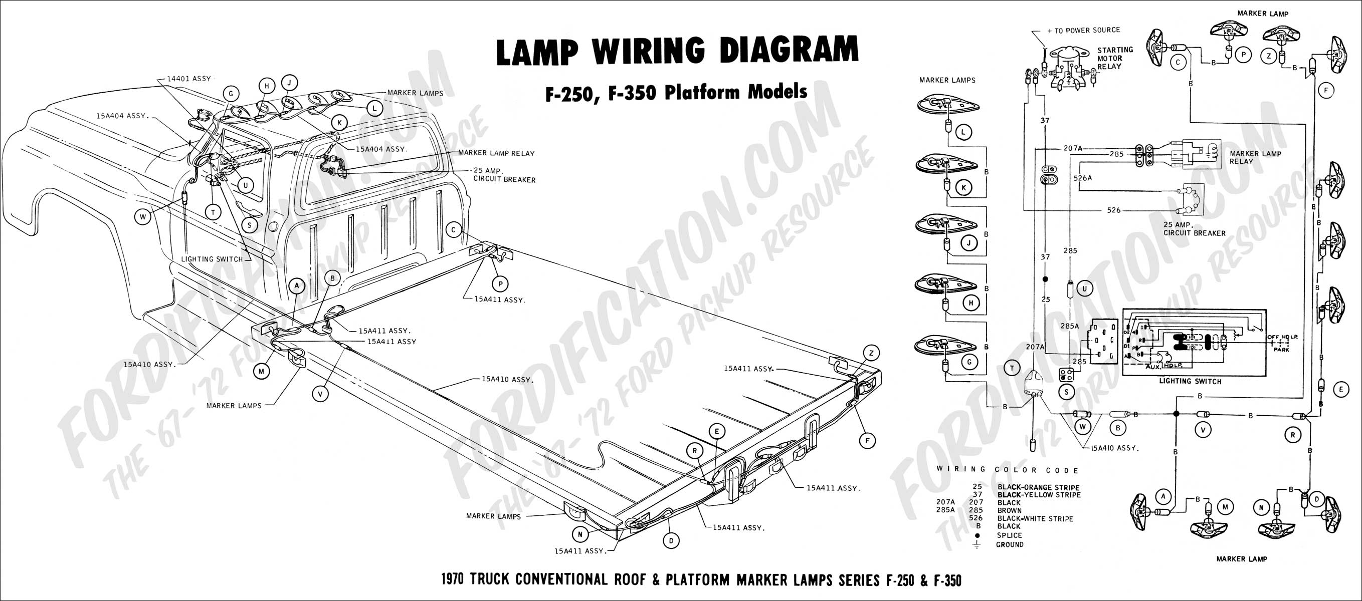 F250 Headlight Wiring Diagram