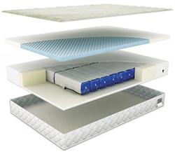 Air Mattress Technology