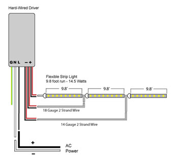 wiring diagram for led strip lights wiring diagram smd led wiring diagram home diagrams
