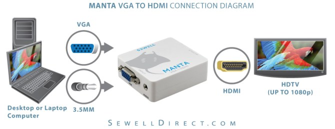 sewell direct launches the world's smallest vga to hdmi