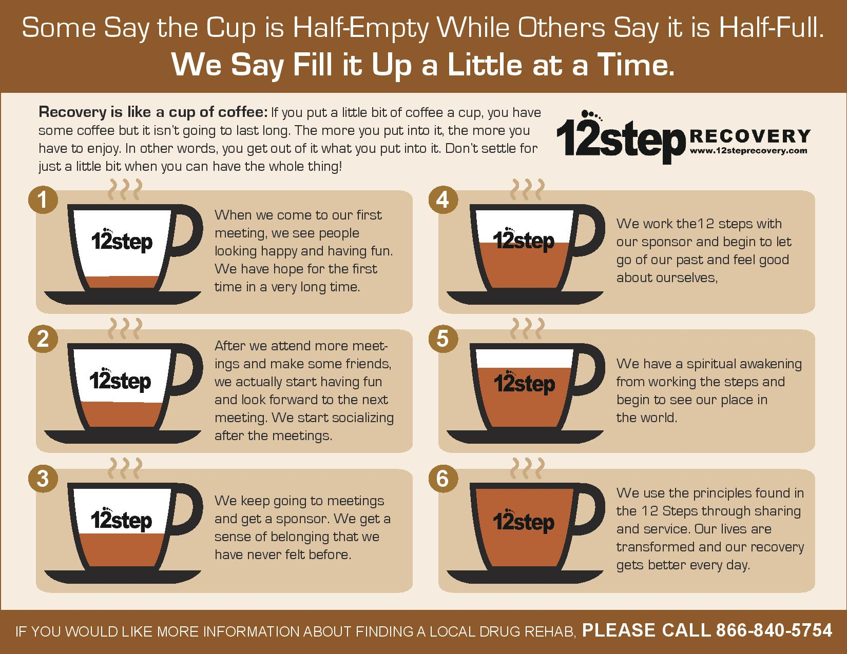 Fun New 12 Step Infographic Shows How To Maximize Recovery