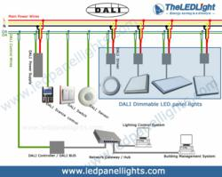 New Design Of Dali Dimming Led Panel Light Just Released By The LED Light (China)