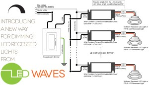 LED Waves Redesigns Dimmable LED Recessed Lights