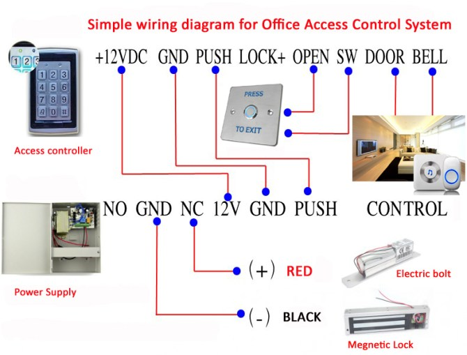 access control system wholesale center swaccesscontrol