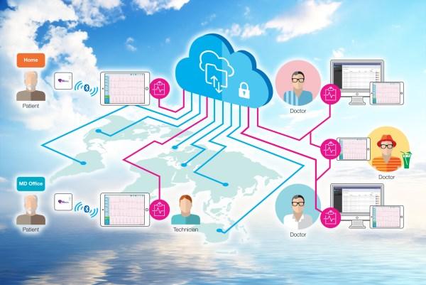 MobilDrTech Announces Collaboration with QT Medical for ...