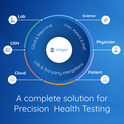 ixlayer - A complete solution for  Precision  Health Testing