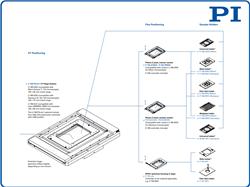 Interactive Microscope System Configurator