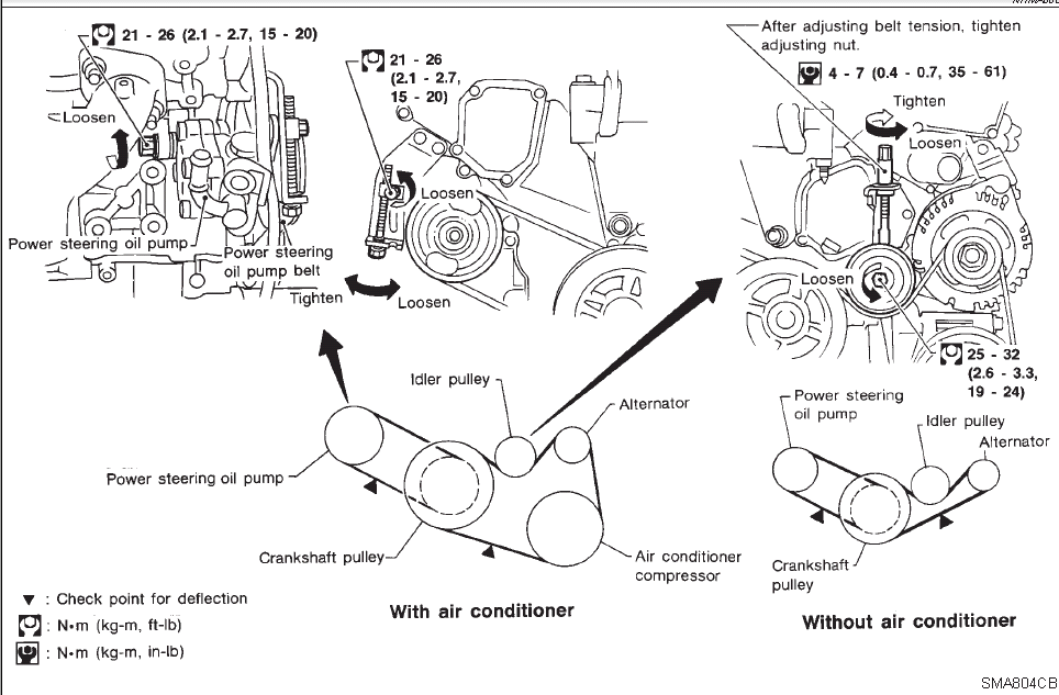 1996 Dodge Stratus Parts Diagram