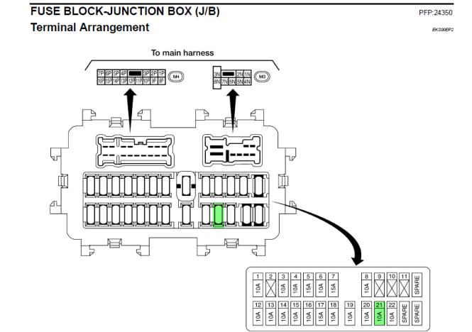 Enchanting nissan navara d22 fuse box diagram pictures best image nissan navara d40 central locking wiring diagram wiring diagram cheapraybanclubmaster Gallery