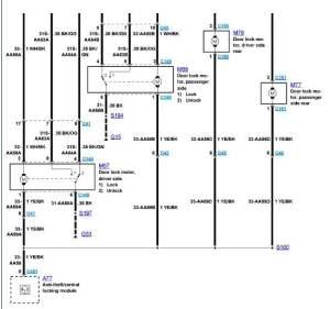 Mondeo Mk2 Central Locking Wiring Diagram  Somurich