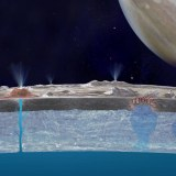 Scientists Want to Send Underwater Drones to Explore Jupiter's Moon