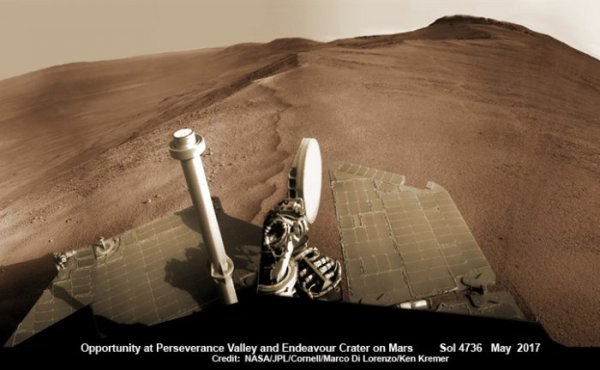 As the Dust Settles on Mars, Can NASA's Robotic Explorers ...