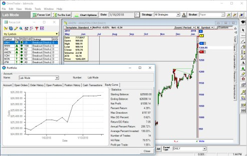 stock trading simulation
