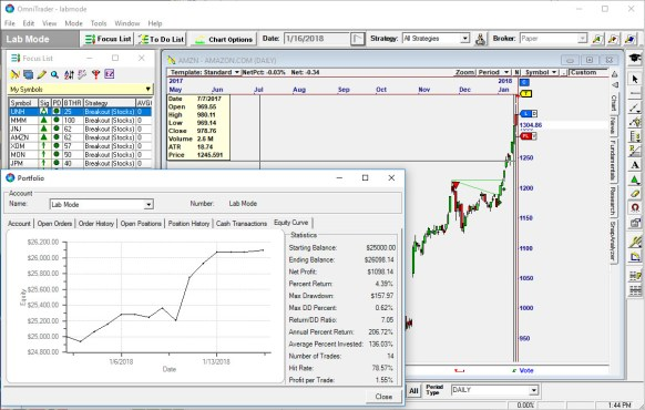 OmniTrader includes automatic stock chart signals every day