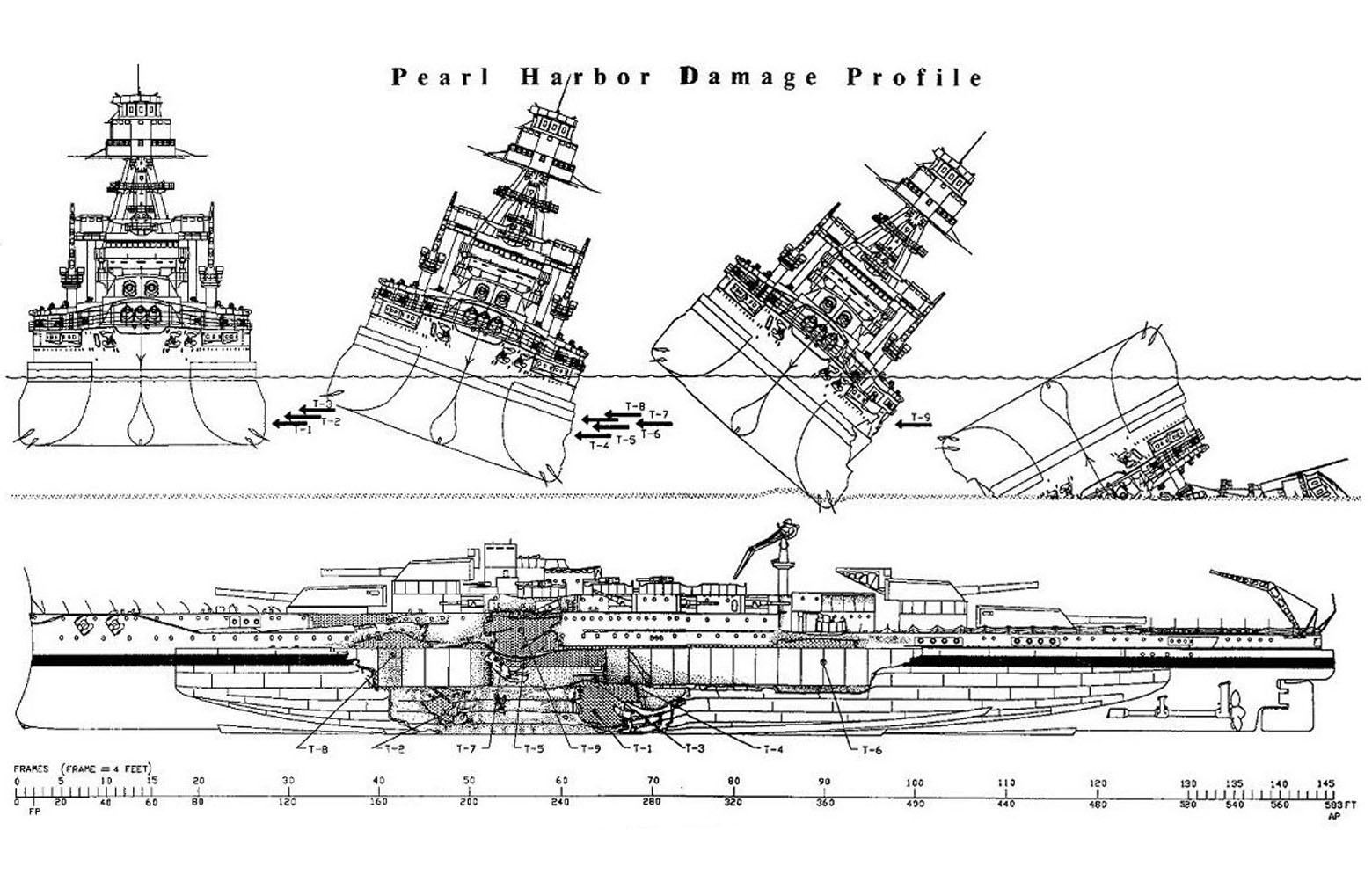Photo Graphic Depiction Of Torpedo Hits And The