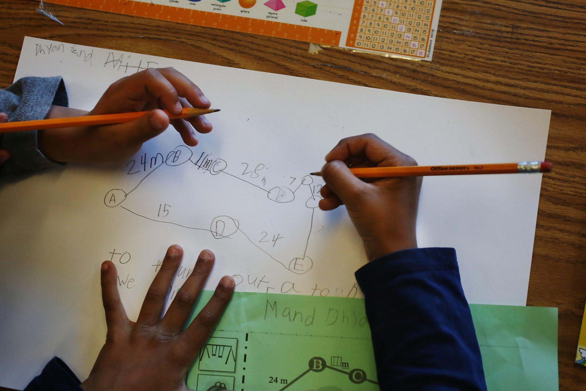 4th Grade Math Worksheets California Standards