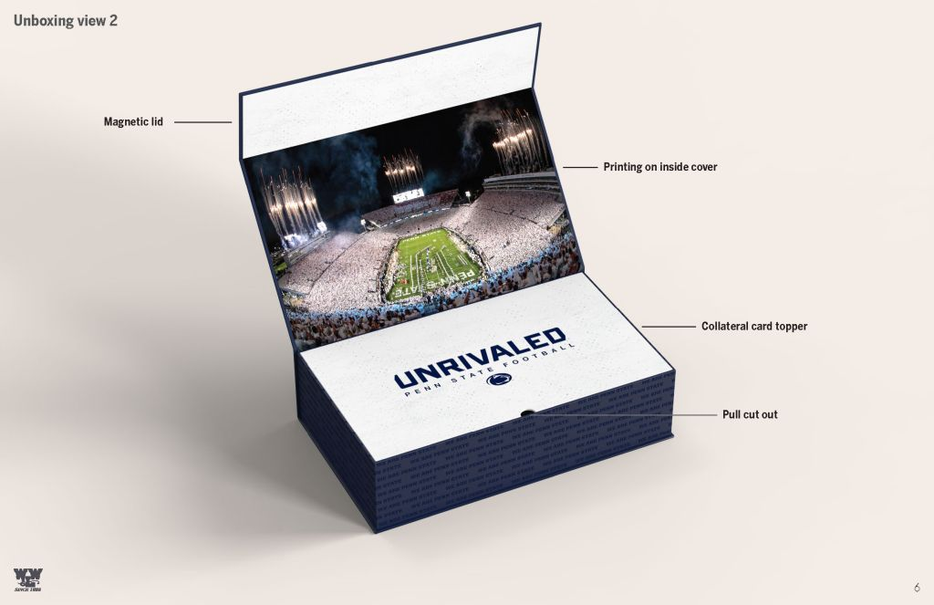 Custom Promotional Package for sports fan experience