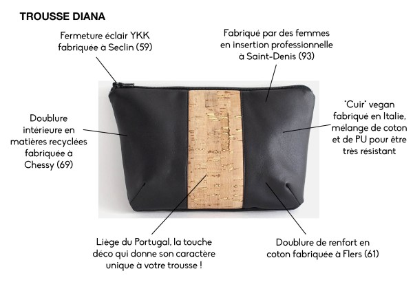 Origin of the materials and manufacture of the vegan Diana pouch