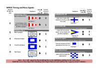 Race Signals and Timing