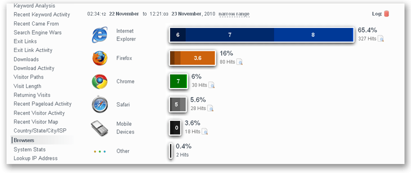 Browser Stats Screenshot
