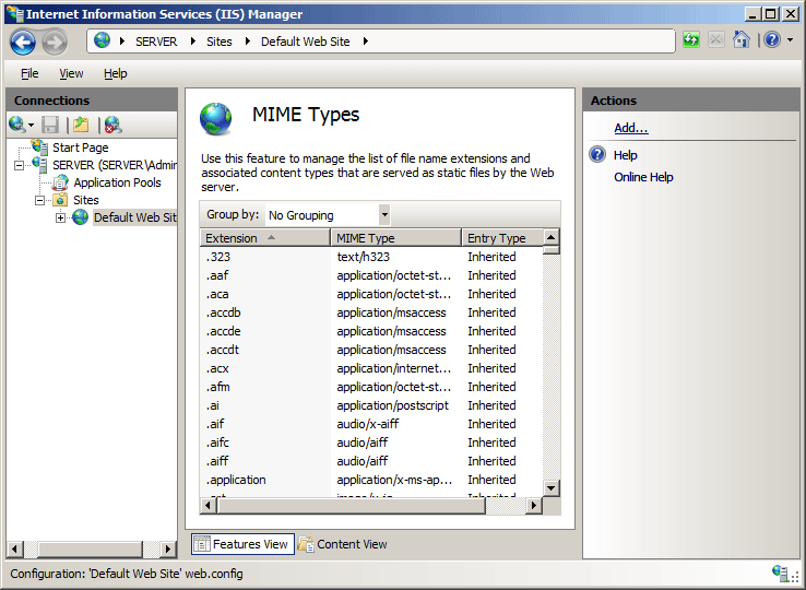 Manager Internet Services Iis Information