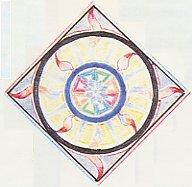 feanor-device