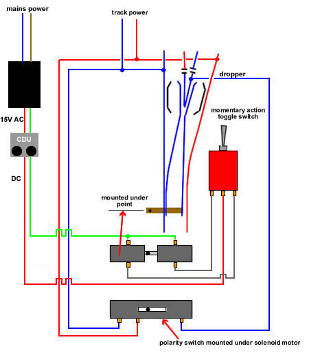 Wiring Diagram Seep Point Motors : Seep point motor wiring impremedia