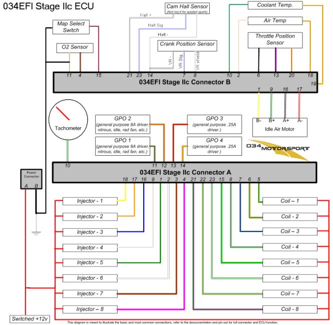Volvo Xc90 Headlight Wiring Diagram : Volvo xc cem wiring diagram s