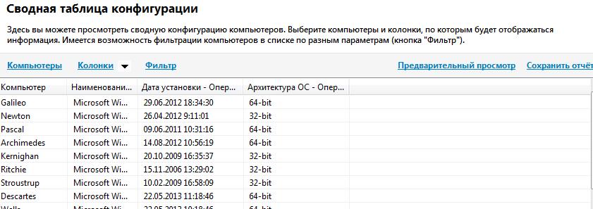 сводная таблица конфигурации