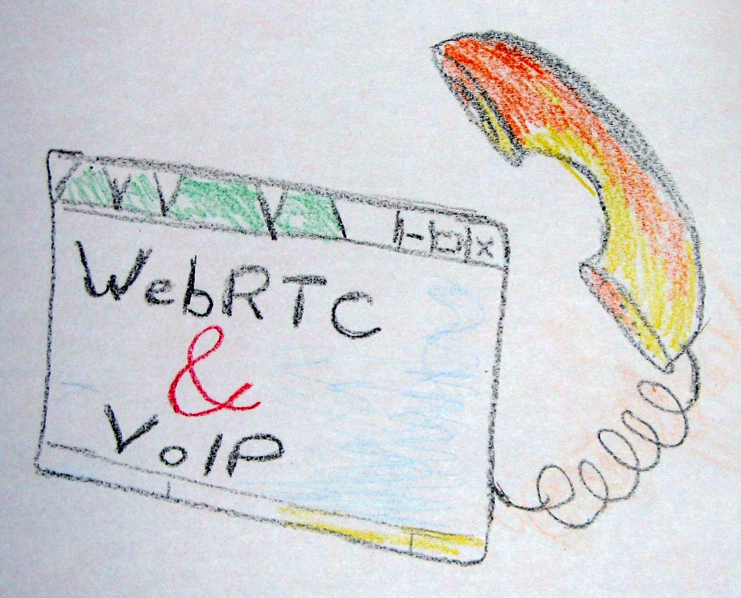 Asterisk con Websockets para WebRTC y probando SIPML5