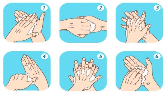 Como lavar as mãos da maneira correta.