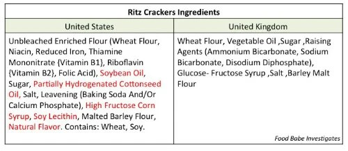 Ritz Crackers ingredients