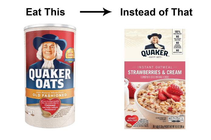 Plain Oatmeal (that you flavor yourself) instead of Flavored Packets of Oatmeal