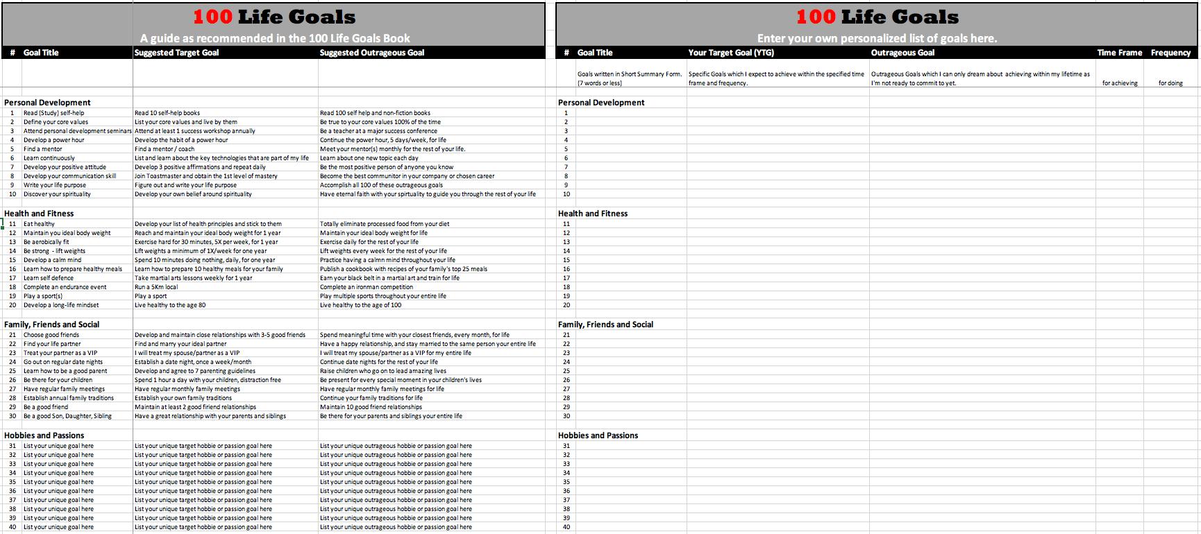 Military Goal Setting Worksheet