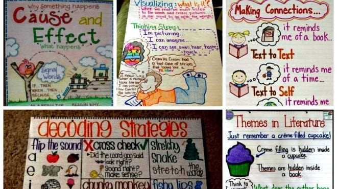 11 Essential Tips for Teaching Theme in Language Arts |