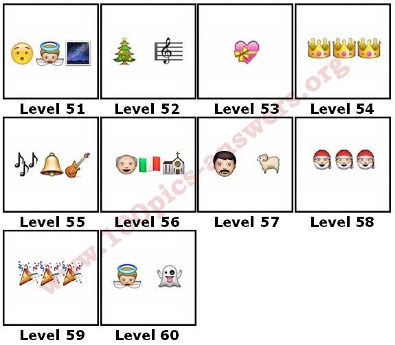 100 Pics Christmas Emoji.100 Pics Christmas Emoji 51 Thecannonball Org