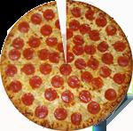 Mineo's Pizza's Score