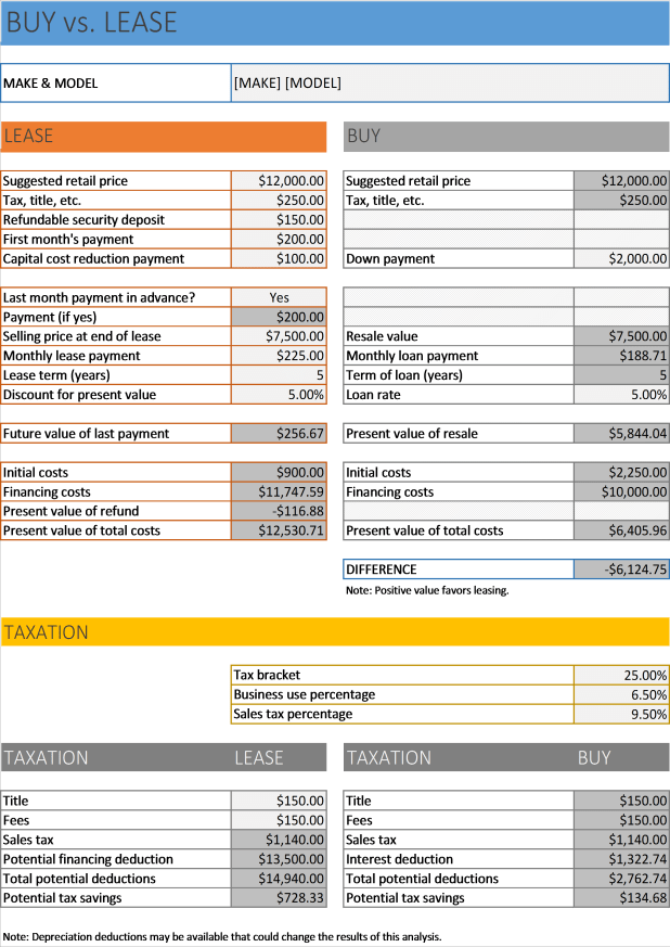 car payment calculator lease vs buy carlazos info