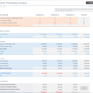 C12-Profitability Analysis, Customer Profitability Analysis Excel, Sales And Marketing, Selling More, customer profitability analysis, customer profitability analysis excel