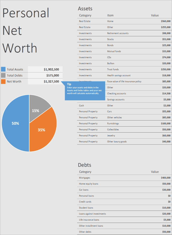 P02-Personal Net Worth, Personal Net Worth Calculator Excel, Financial Planning, Funding your business, personal net worth calculator, personal net worth calculator excel