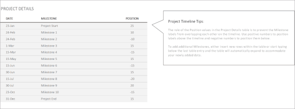 T02-Project Timeline, Timeline With Milestones Excel, Business Planning, Building your Business, timeline with milestones, timeline with milestones excel