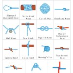 Decorative Knots 101knots