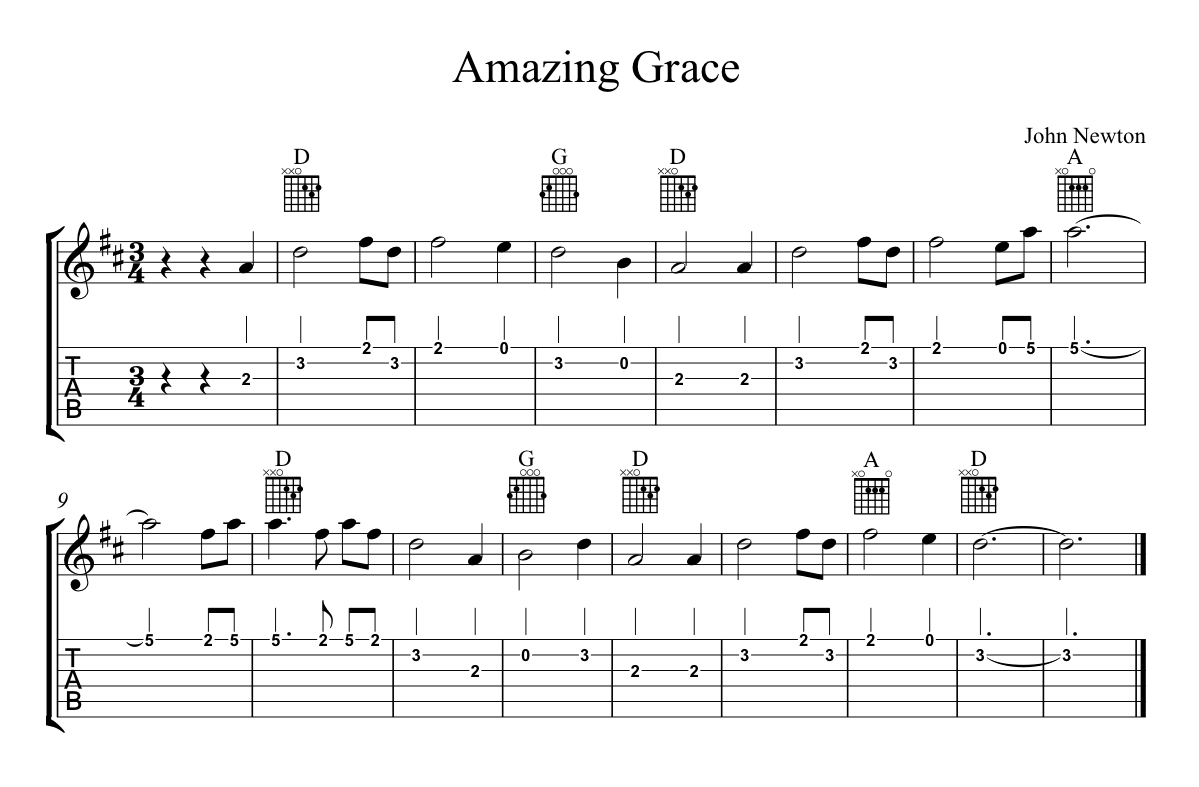 Guitar Chords For Amazing Grace