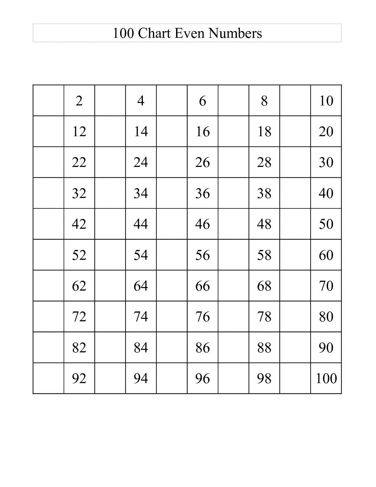 Blank Number Chart 1 100 Worksheets