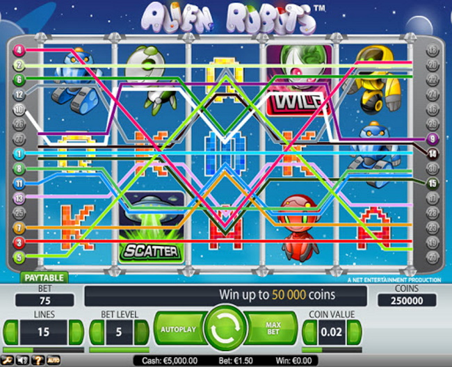 What are the advantages -Things to know About 243 Ways Slots? and disadvantages